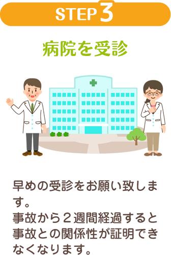 病院を受診